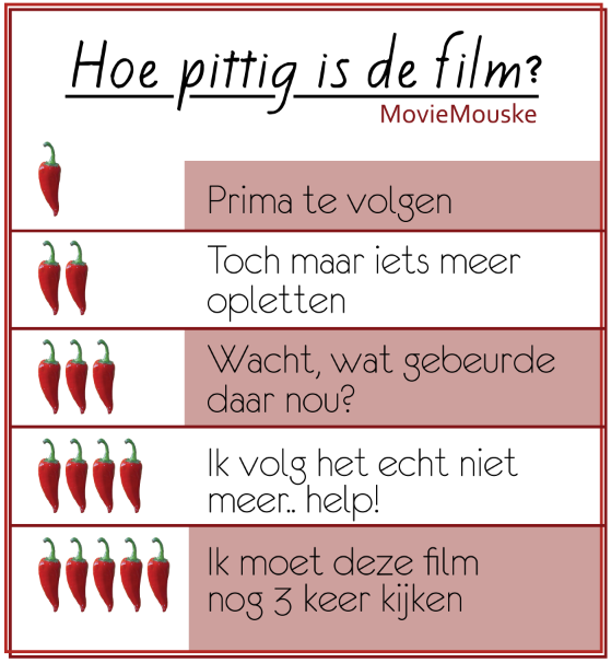 Hoe pittig is je film klein2